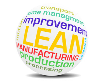 Lean manufacturing | Just In Time Delivery